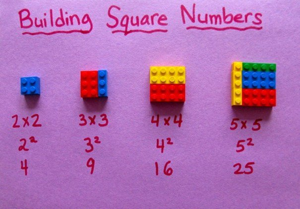 lego to explain math