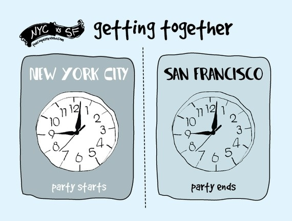 difference between san francisco and nyc 13