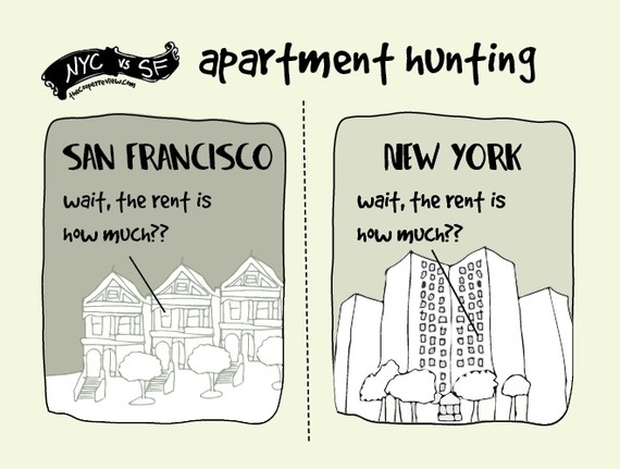 difference between san francisco and nyc 3