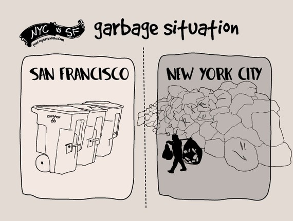 difference between san francisco and nyc 5