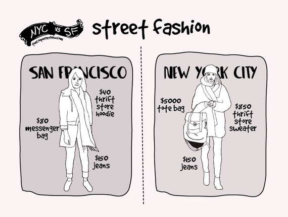 difference between san francisco and nyc 6