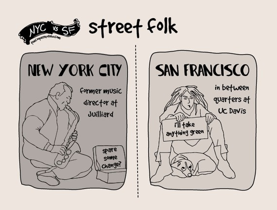difference between san francisco and nyc 9