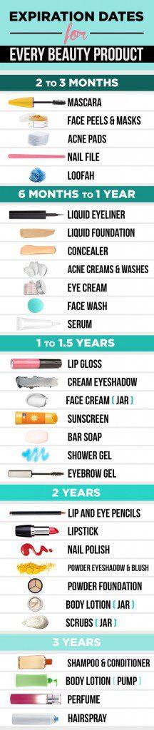 makeup charts 11