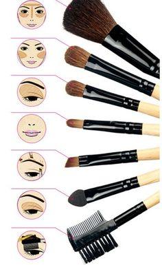 makeup charts 13