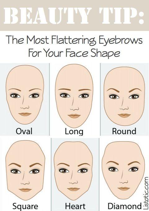 makeup charts 14