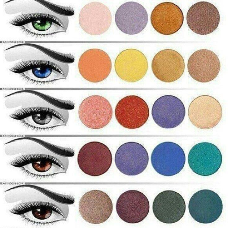 makeup charts 6