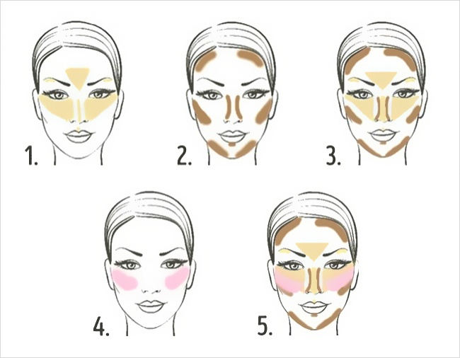tips to achieve ideal skin tone 5