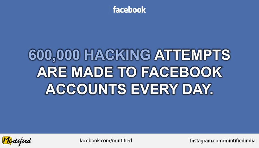 facts about facebook 1