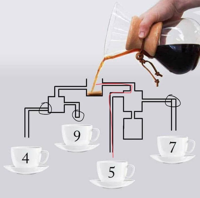 who gets coffee first riddle